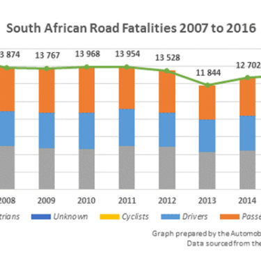 South Africans urged to manage accident risks