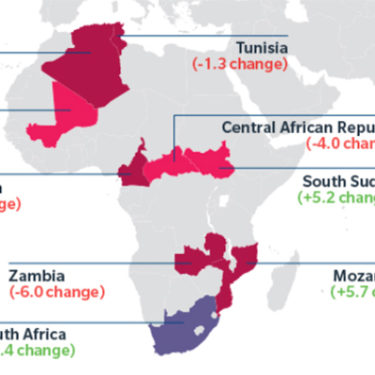 Political risks in Africa changing erratically