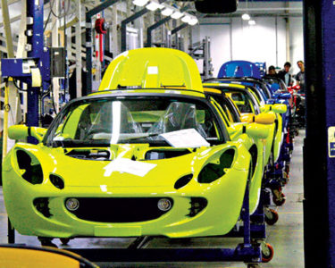 Auto sector faces up to supply chain risk